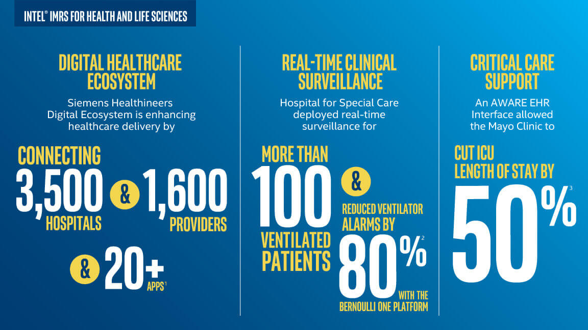 mrs-health-life-sciences-infographic-desktop-hub